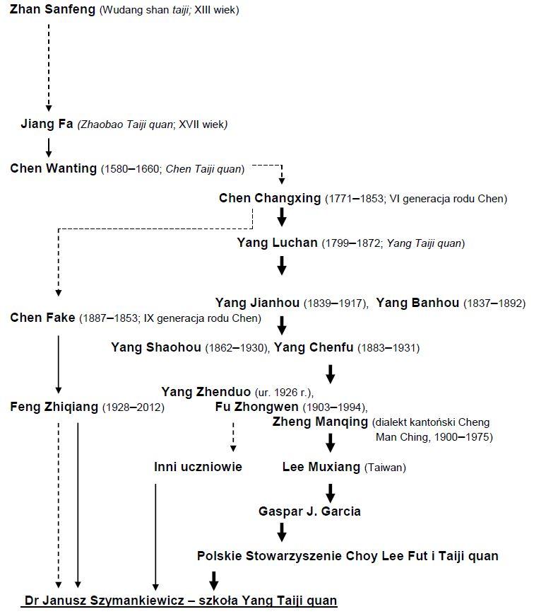 tajiji-tree